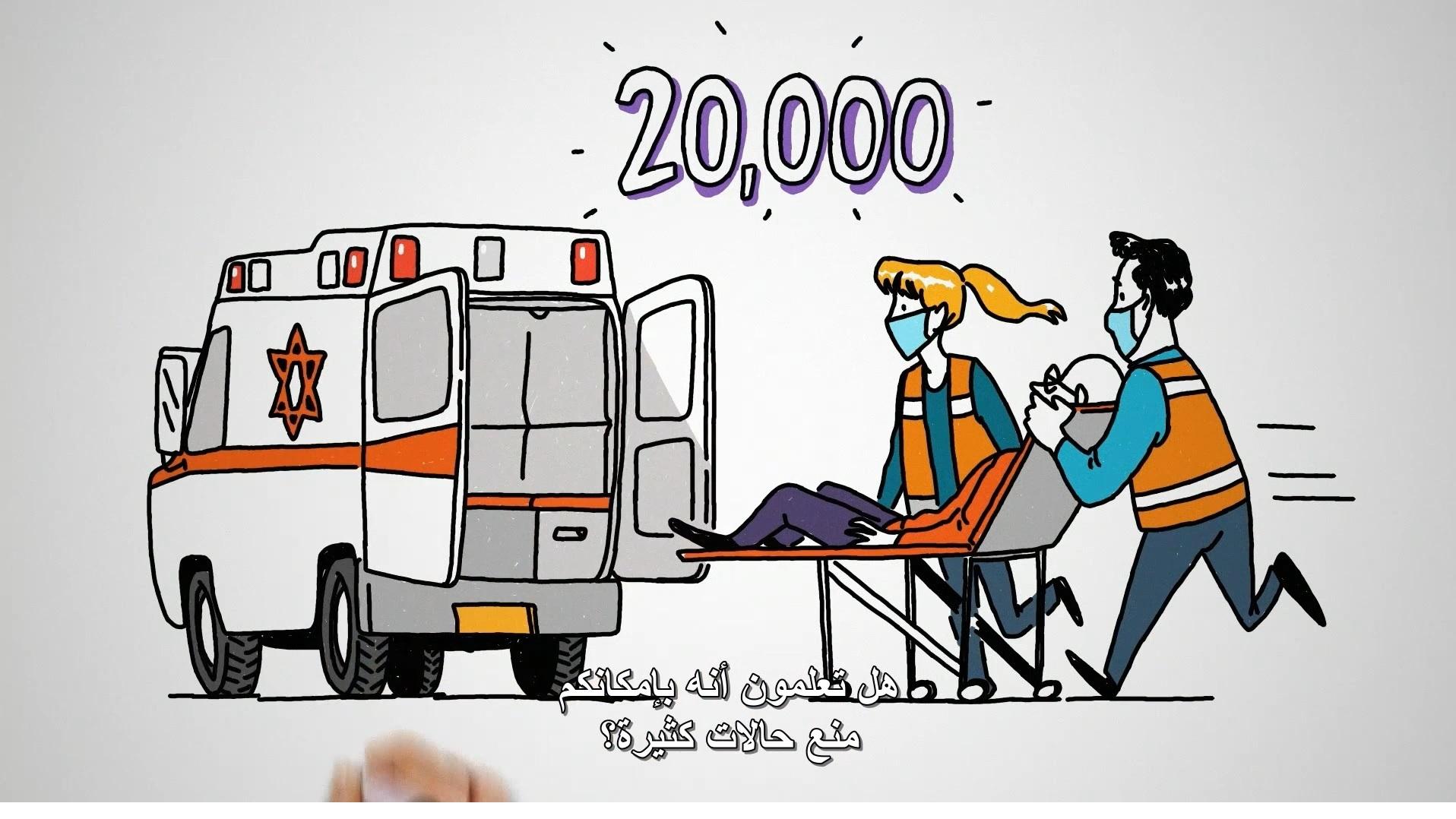 20,000 התקפי שבץ בשנה